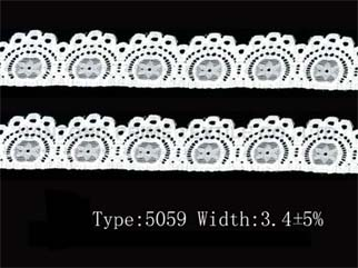 Introduction to Lace Fabric
