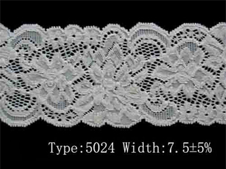 What Is Lace?